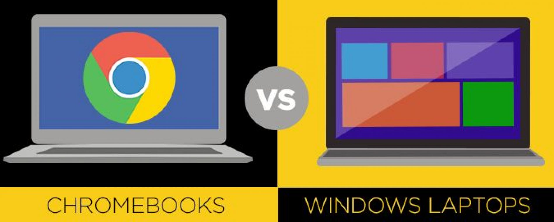 Chromebooks vs. Windows 10 Laptops: What Should You Buy?